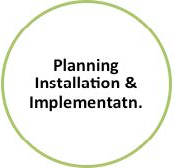 Chapter 3: Planning Installation and Implementation