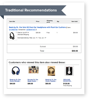 Traditional recommendations