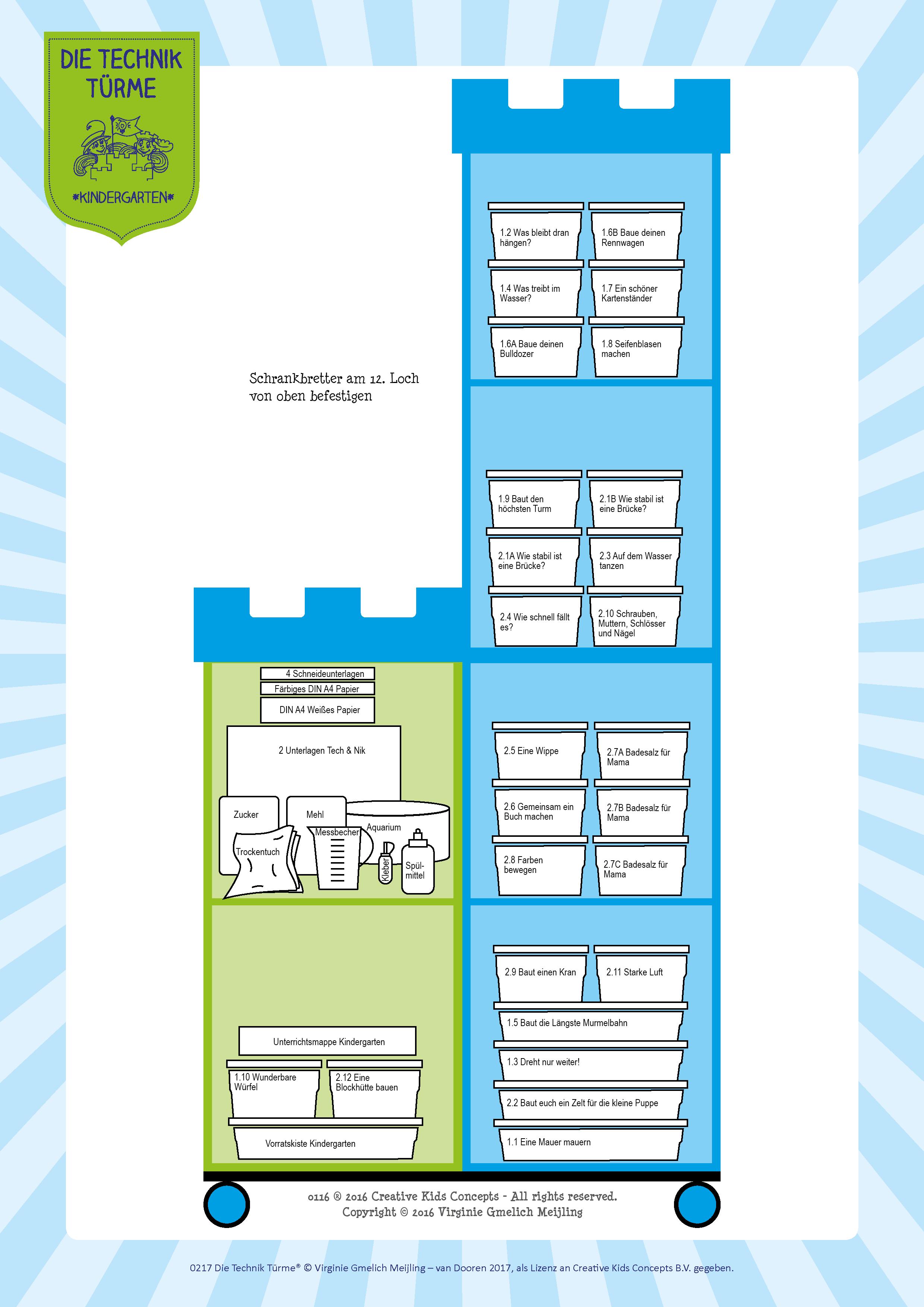Die Technik Türme für den Kindergarten bestehen aus einem Materialwagen mit Experimentierkoffern und Technik Baukästen für Kindergarten und Vorschule.