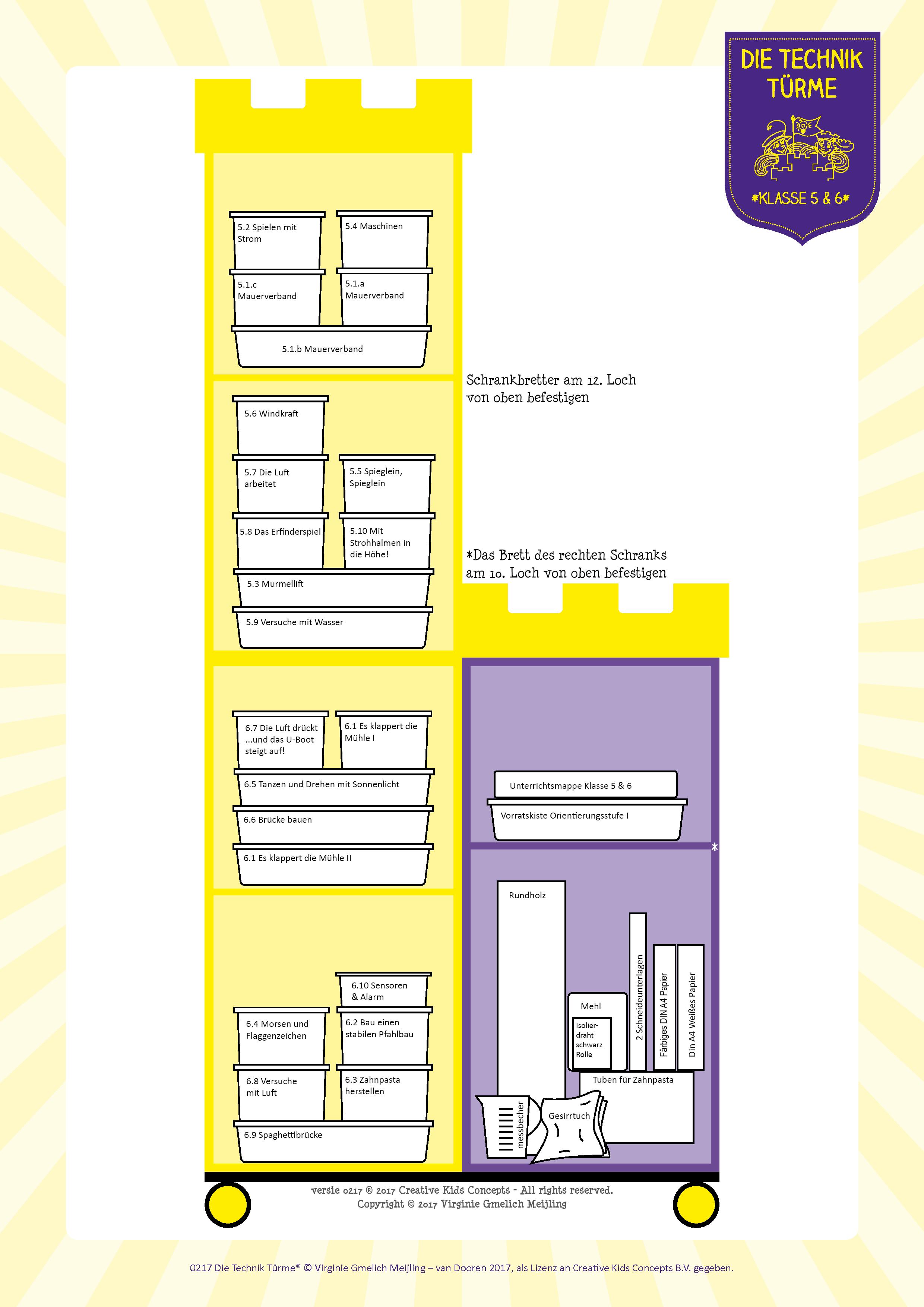 Enteilung-Klasse-5-6