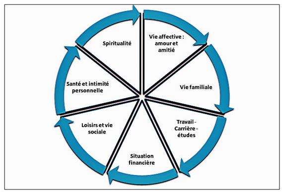 roue vie (1).png