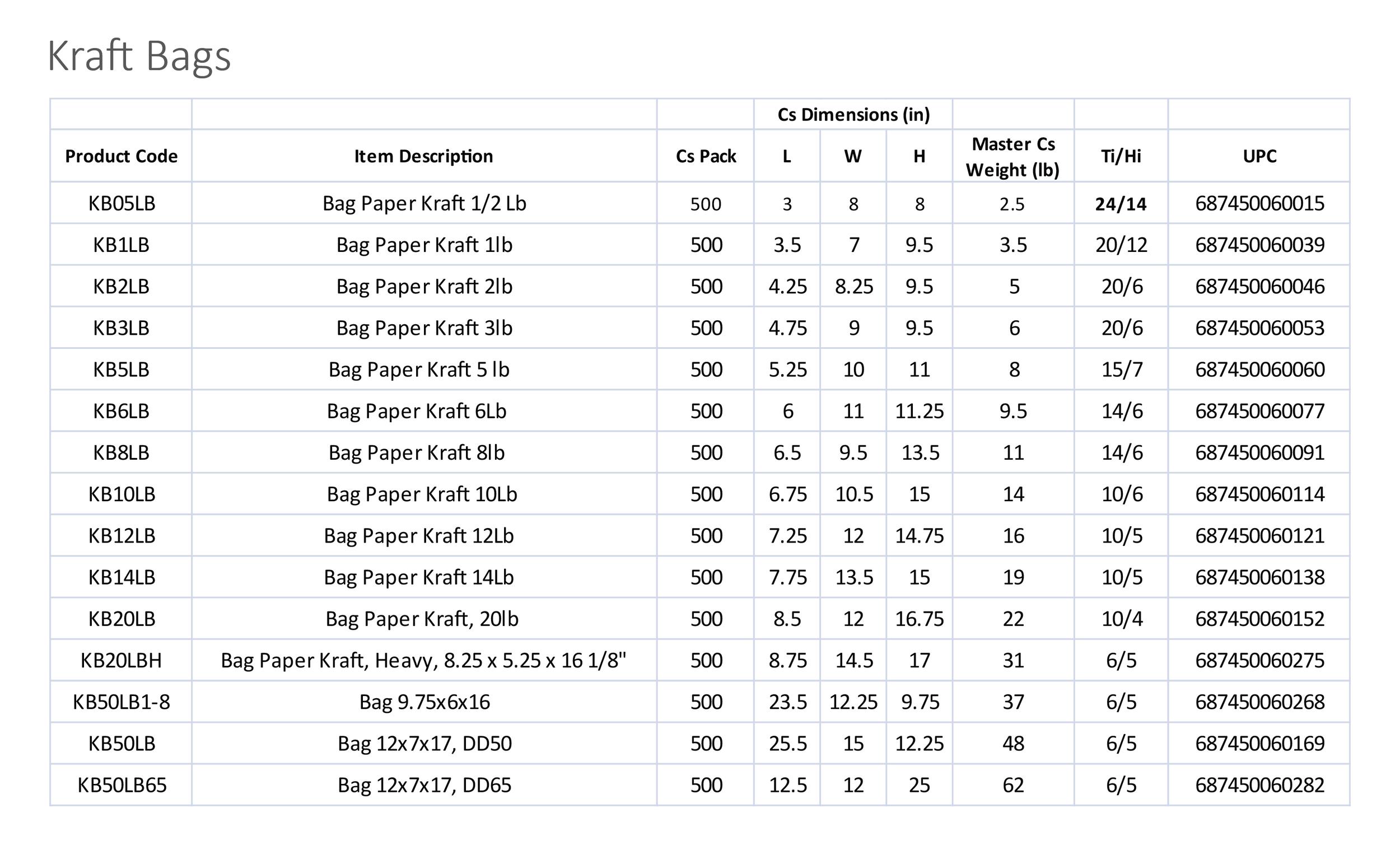 kraft LB bags - revised-01.jpg