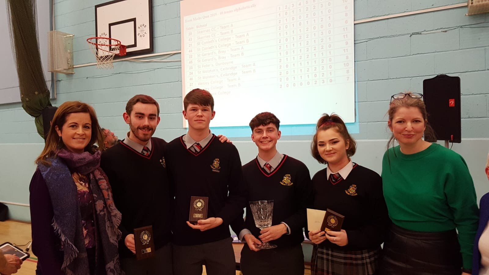 JUNIOR CYCLE CBA DATES | St Josephs College Lucan