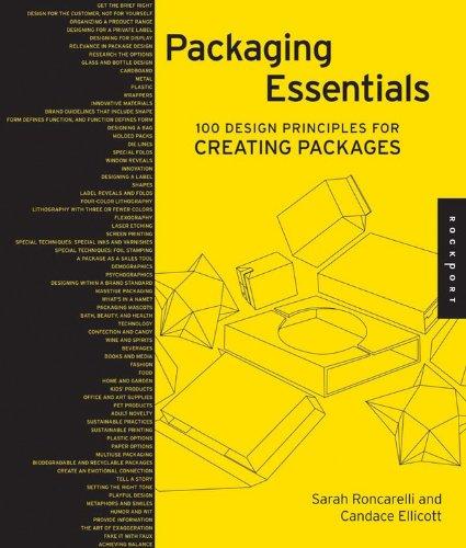 Packaging-Essentials.jpg