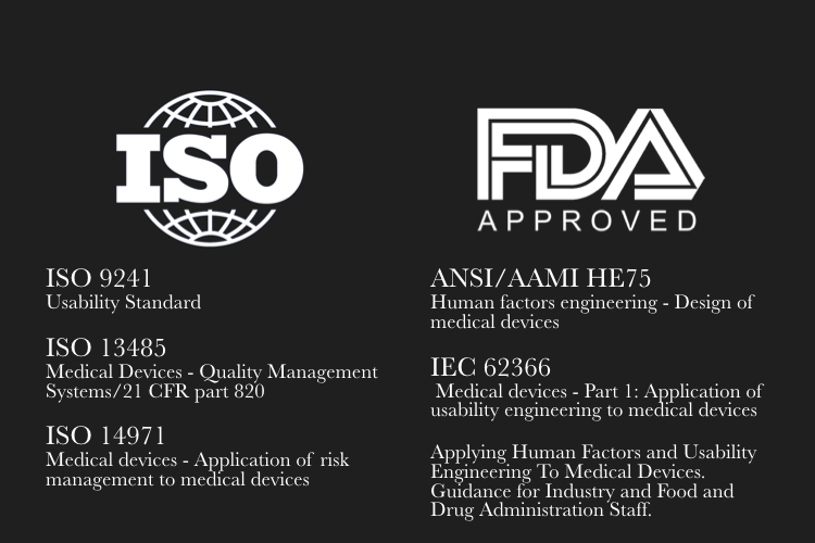 We carry out design control and quality assurance (QA) adhere to the business relevant standards
