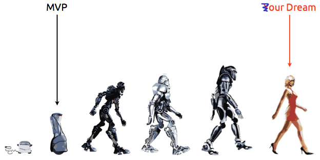 Evolution of MVP: the Most Valuable Player. (Image Credit:  Philippe     Méda ).