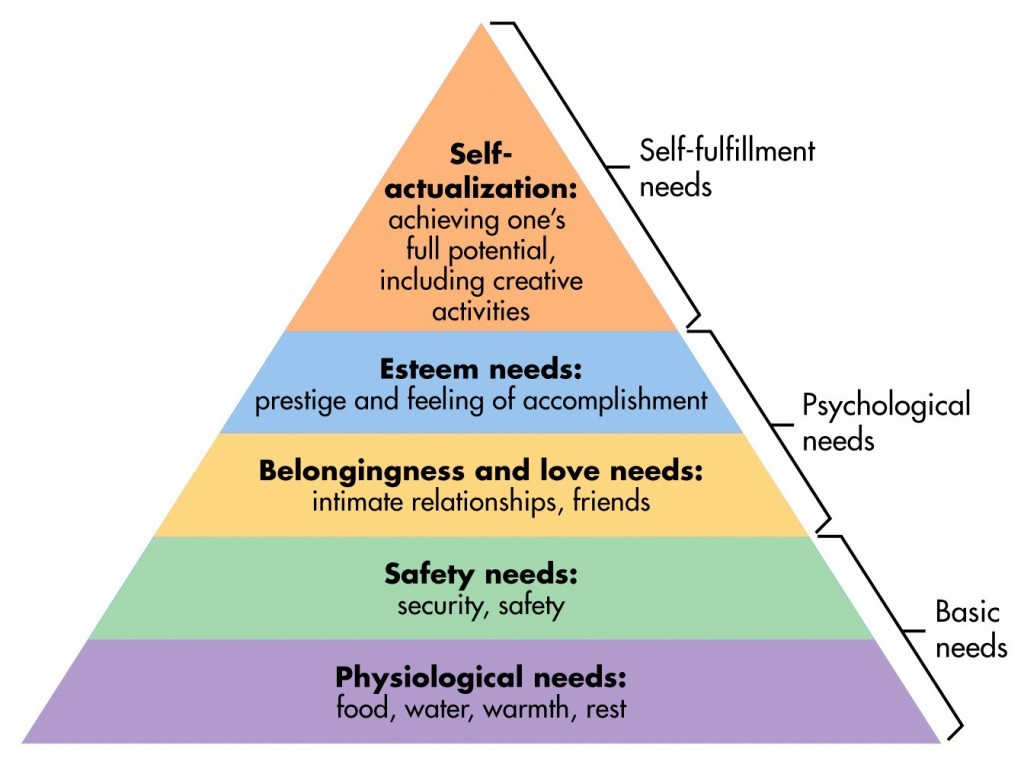 Perhaps now would be a good time for an update to Maslow's Hierarchy of Needs (circa 1943) for the New Millennium? (Image Credit:  Joe Leech )