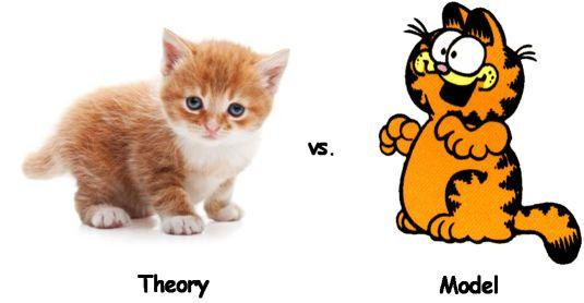 TheoryVsModel.jpg