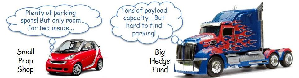 Small Prop Shop vs.Big Hedge Fund:  Running lean or charging full-steam ahead?