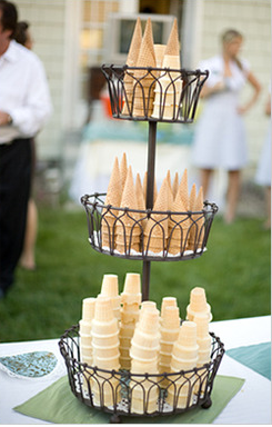 ice cream cone display.png