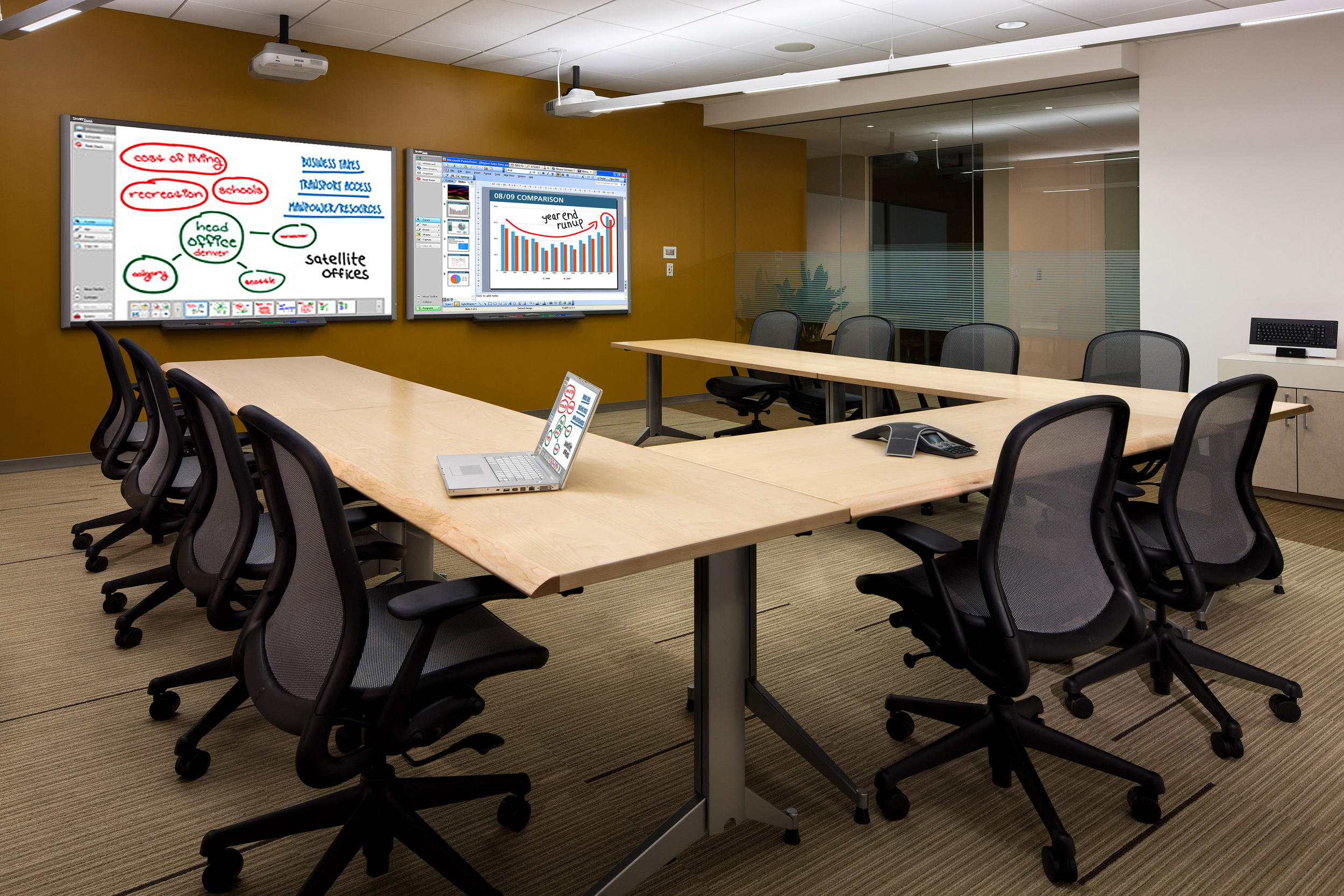 Novelis Collaboration Room