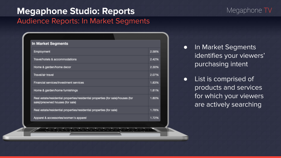 Megaphone 101_ Reports (2).png