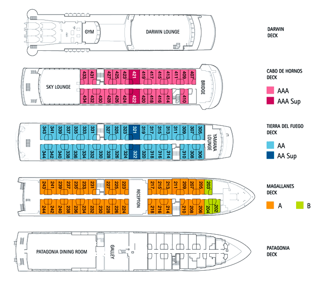 Stella Australis & Ventus Australis Deck Plan