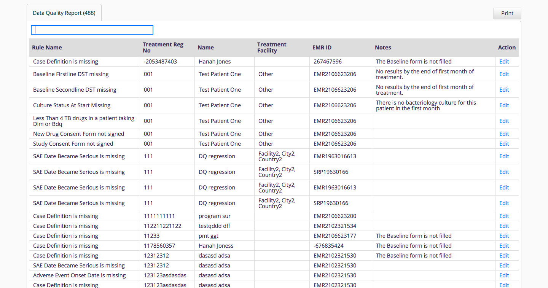 Data Quality Dashboard