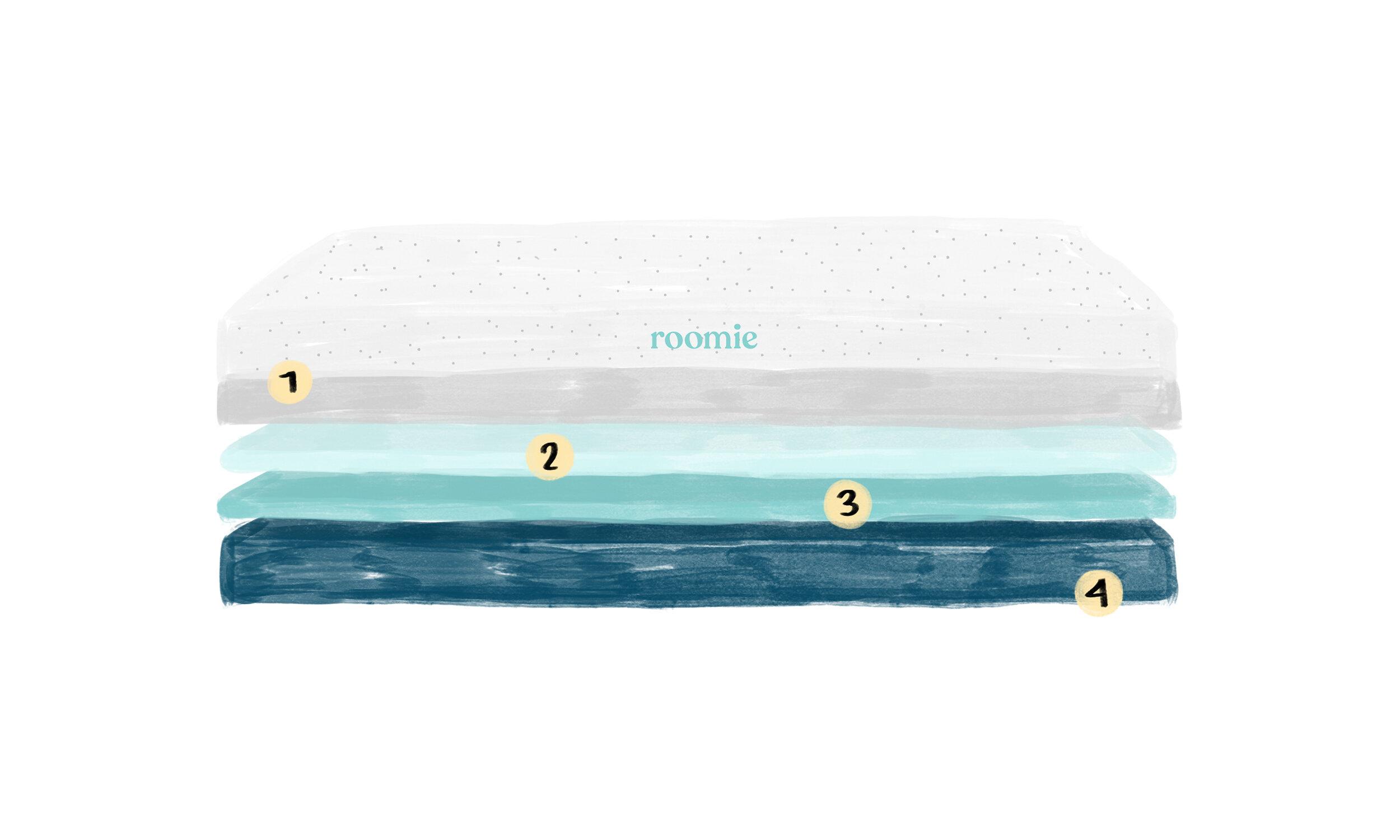 Roomie Web Illustrations Mattress Layers.jpg
