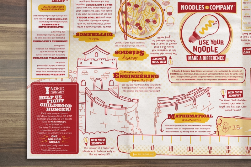 Noodles_RRuzicka_web-4.jpeg