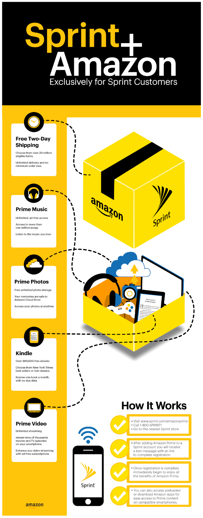Sprint_Amazon_Infographic_3-30-16-01.png