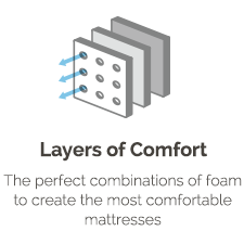 Layers-icon-mattresses.png