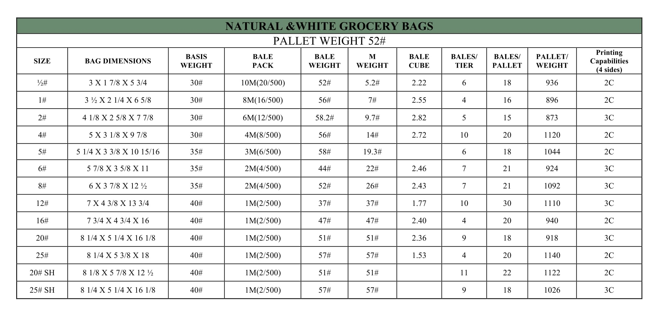 Natural and White SOS Grocery Bags