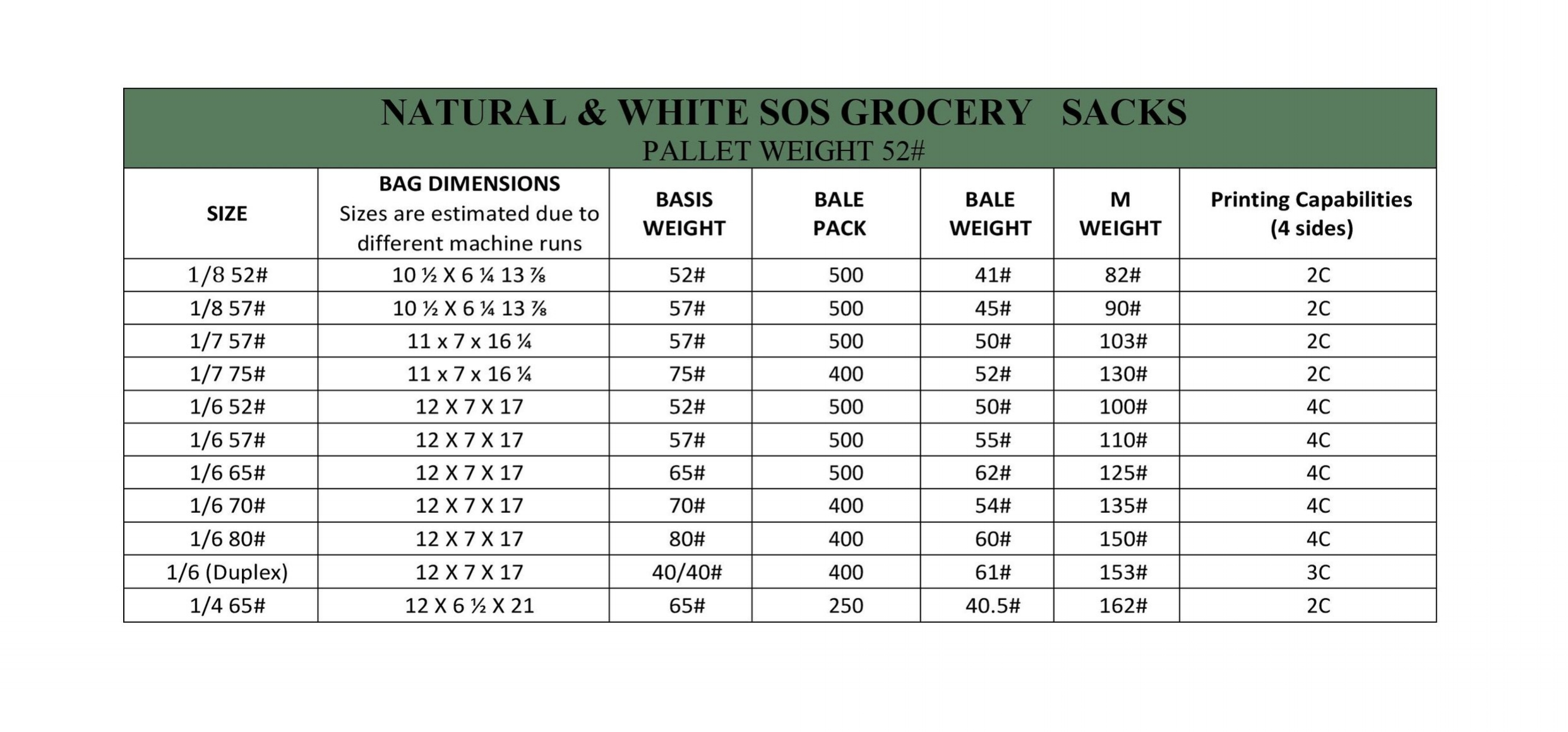 Ross & Wallace SOS Grocery Sacks Specifications