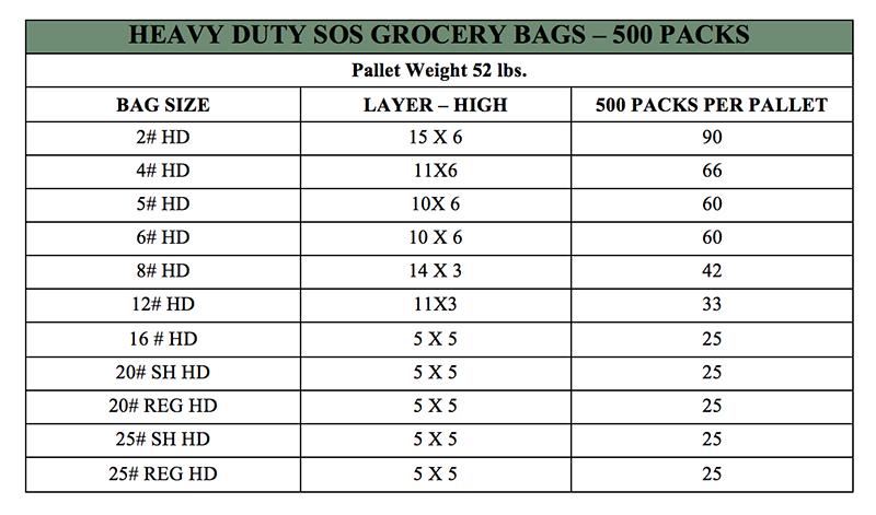 Palletization Chart Heavy Duty 500 Packs