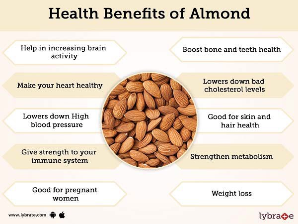 Sharing those BIG FACTS with all of you! Here at #organiquejuicebar we use almonds all the time. We make our Almond milk fresh daily, and use almond pulp to make our cookies! 🌟 💪🏽 #vegan #healthyfood #healthyrecipes #wellness #happy #blogto #insauga