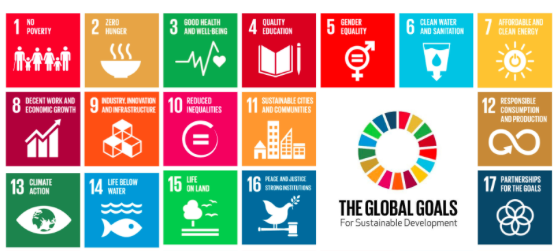 Source:http://www.globalgoals.org