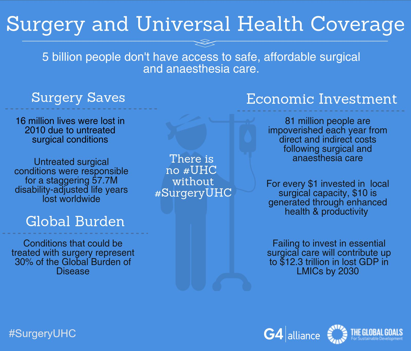 There is no #UHC without #SurgeryUHC!
