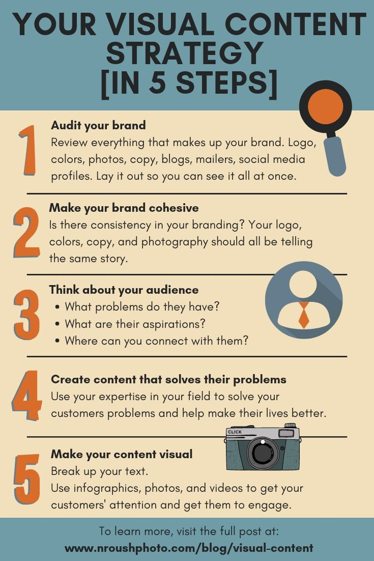 Getting started with your visual content marketing strategy [in 5 steps]. Nick Roush Photography.