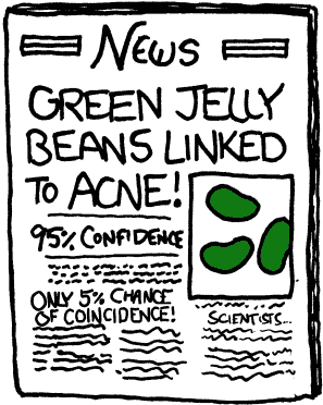 Jelly-beans-p-value.png