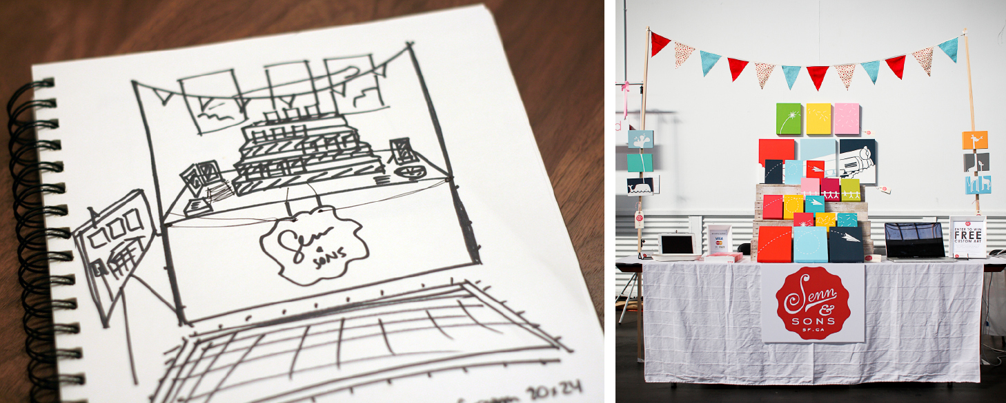 Sketch of my plans (details included above) for the booth and the final set-up.