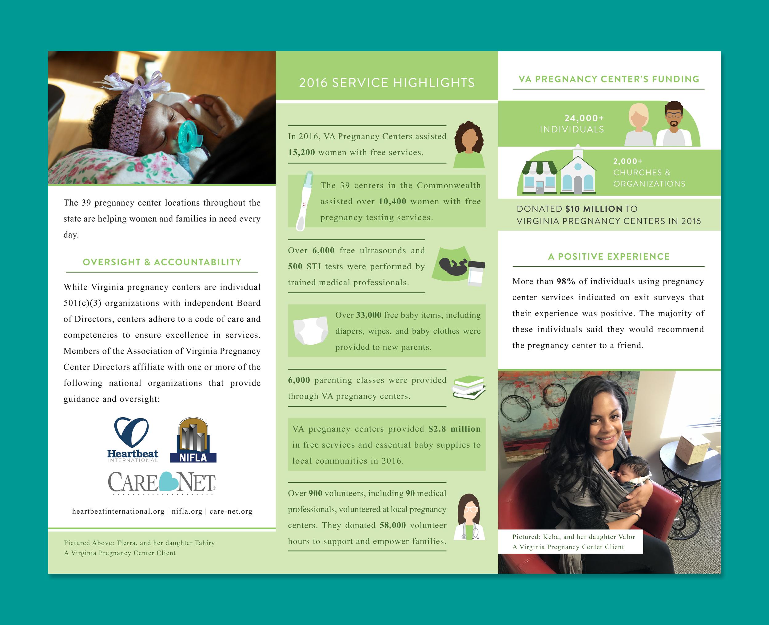 2016 Va Pregnancy Centers Impact Report
