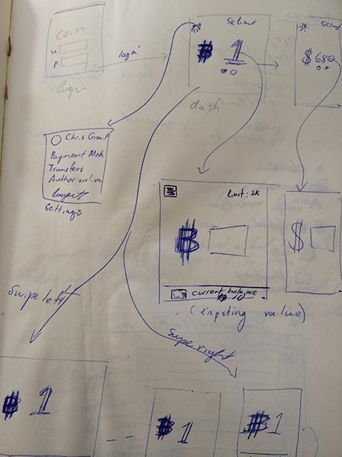 initial storyboarding