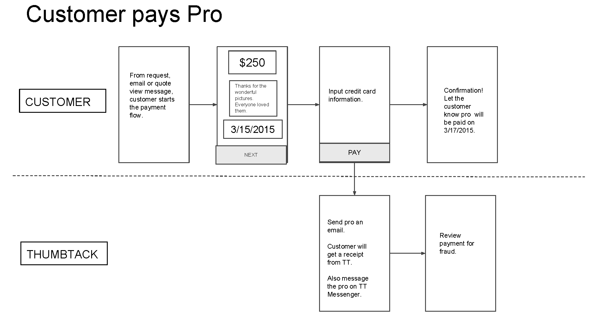Marketplace Payment Flows_Page_15.png