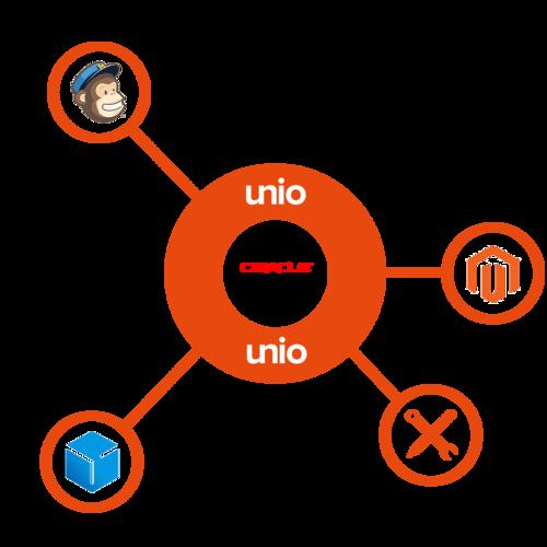 Unio App icon.png