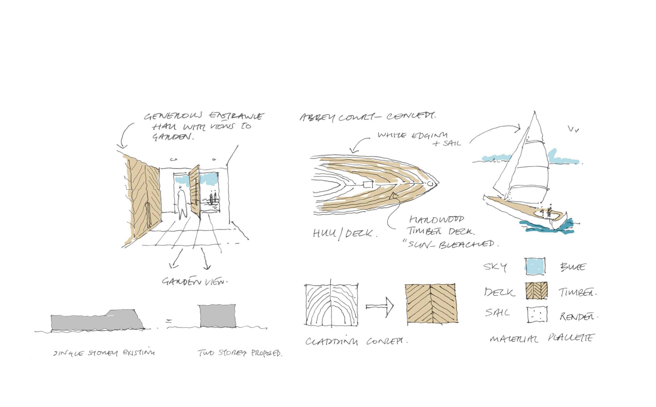 Abbey Court_HandSketch.jpg