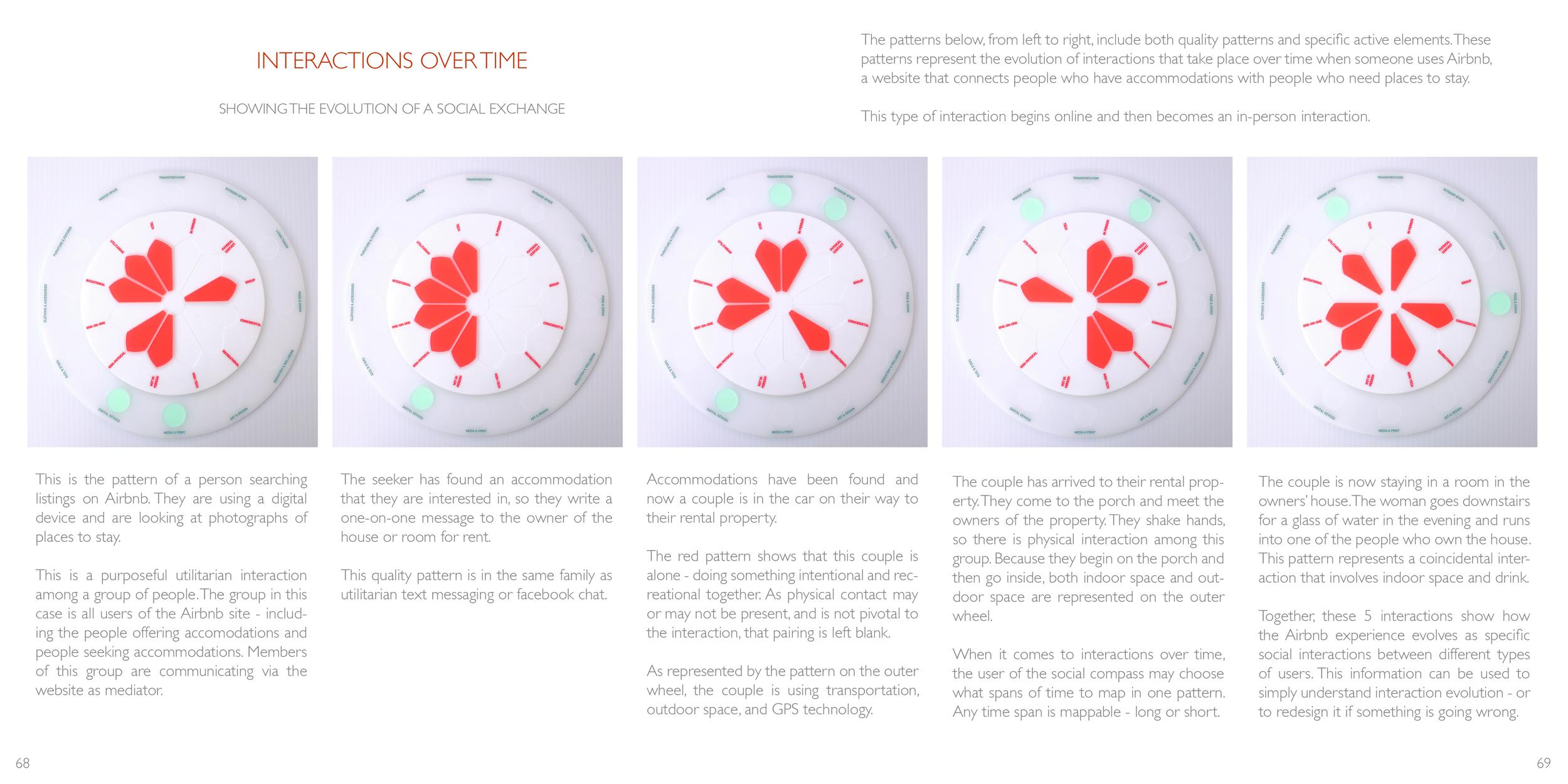 Social Compass Book6.jpg