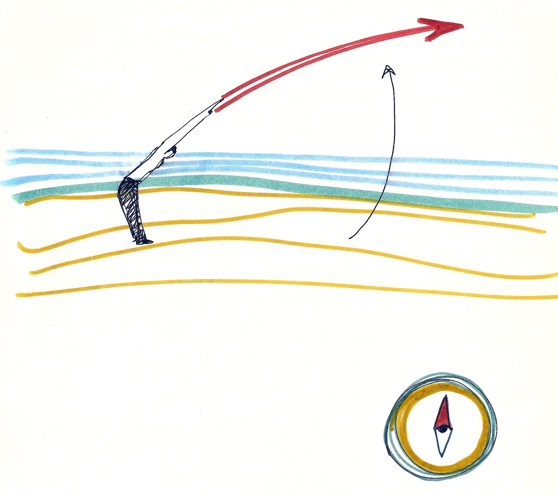 Flight Path Dance