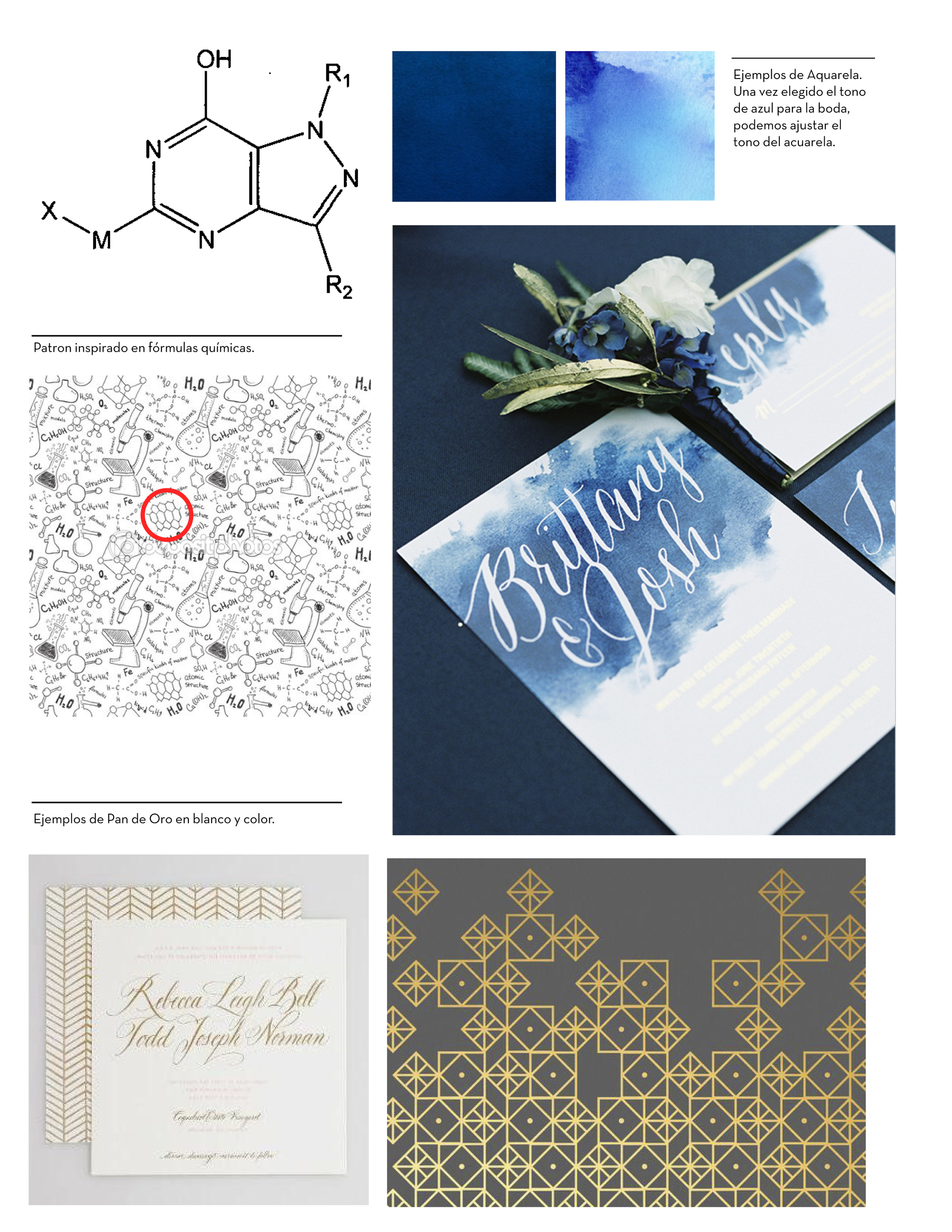 Inspiration for chemistry themed wedding.