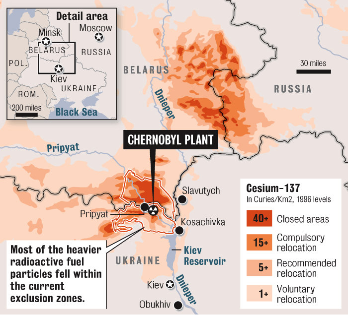 - The Chernobyl Exclusion Zone