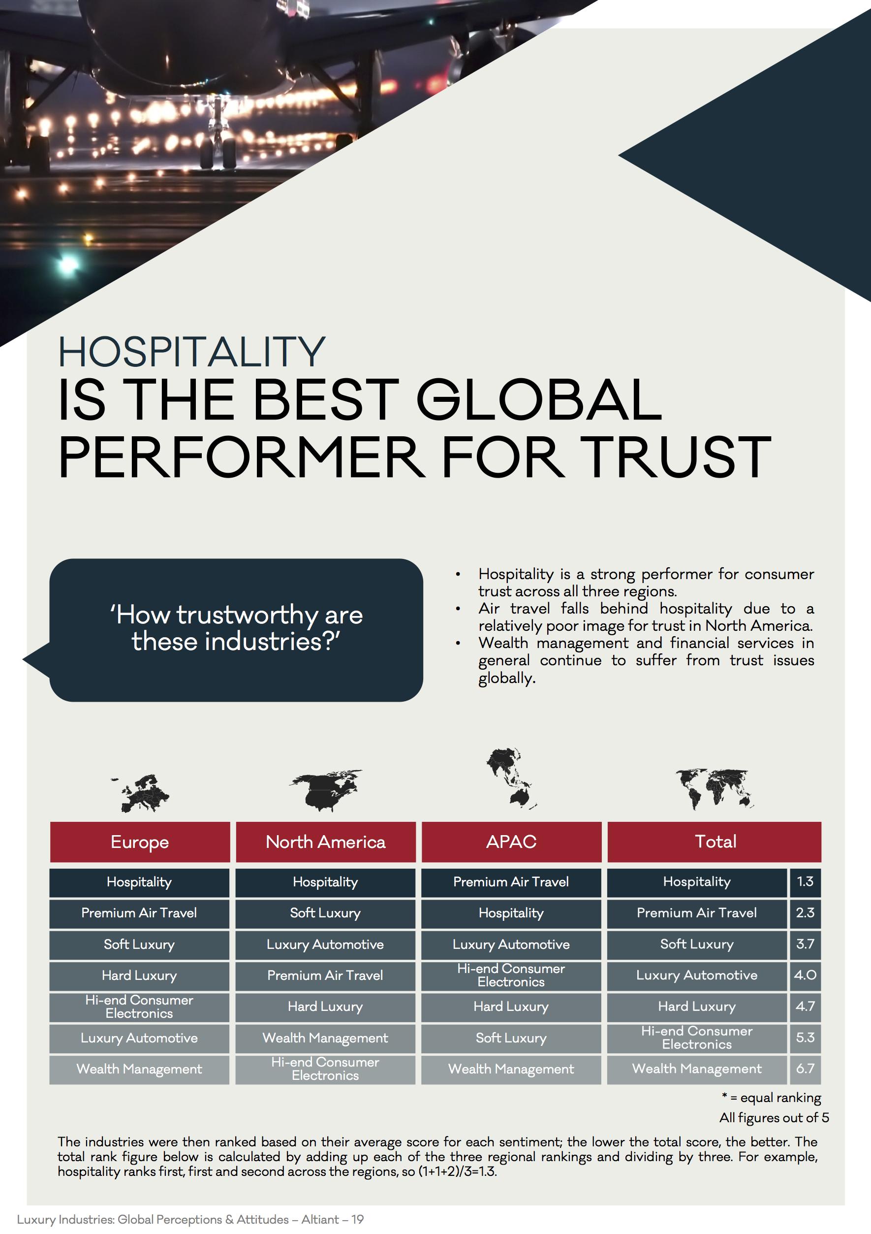 Insight 4 Trust C.png
