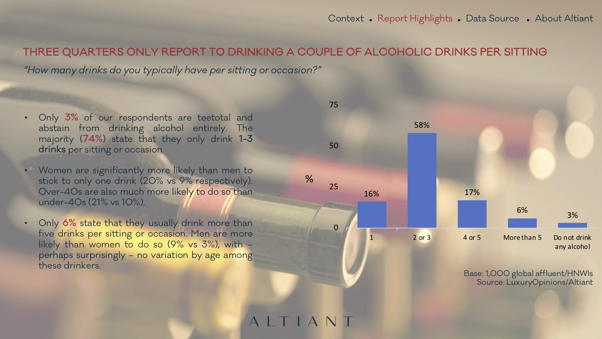Luxury Alcohol Snapshot 5.png