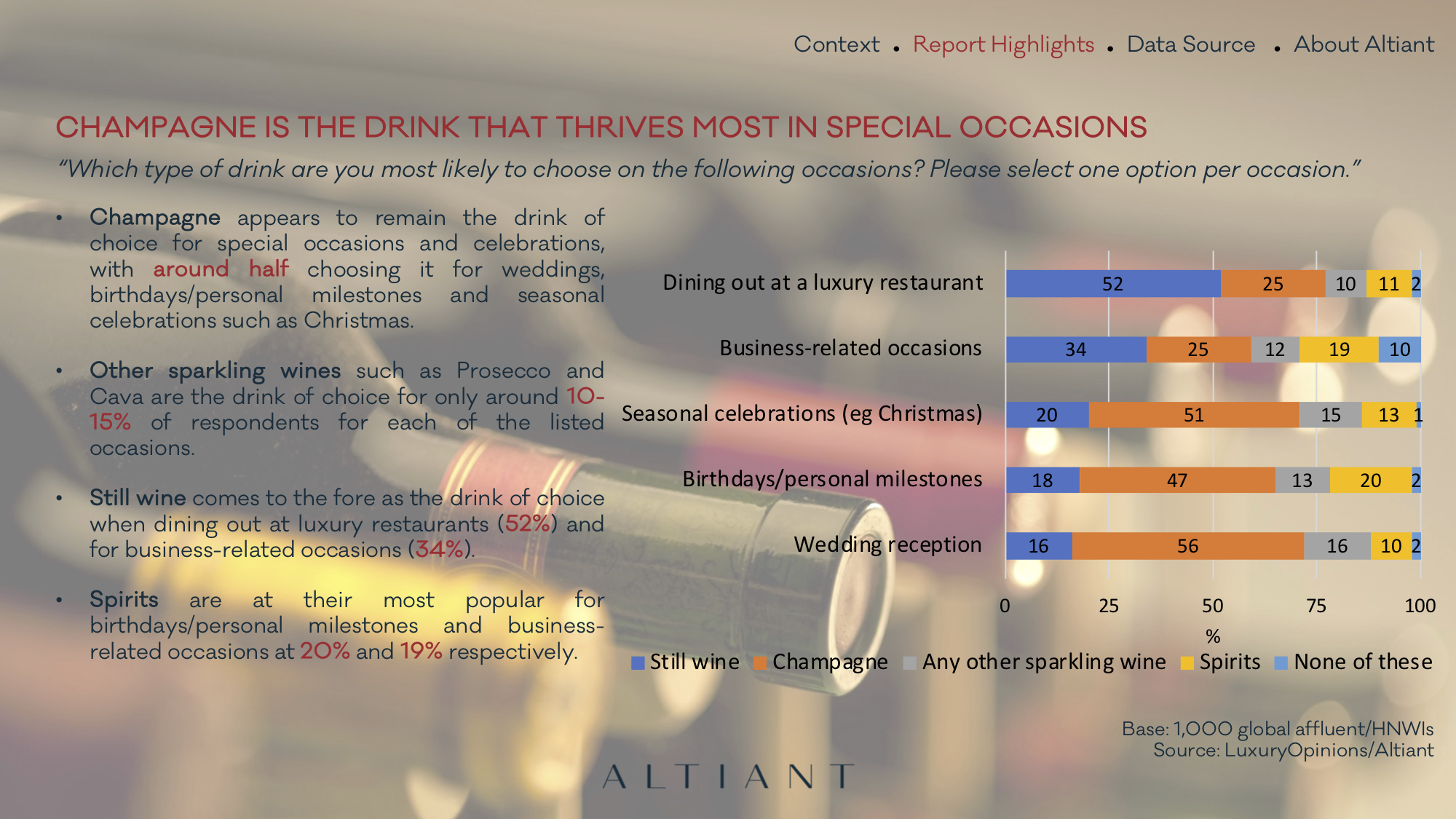 Luxury Alcohol Snapshot 6.png