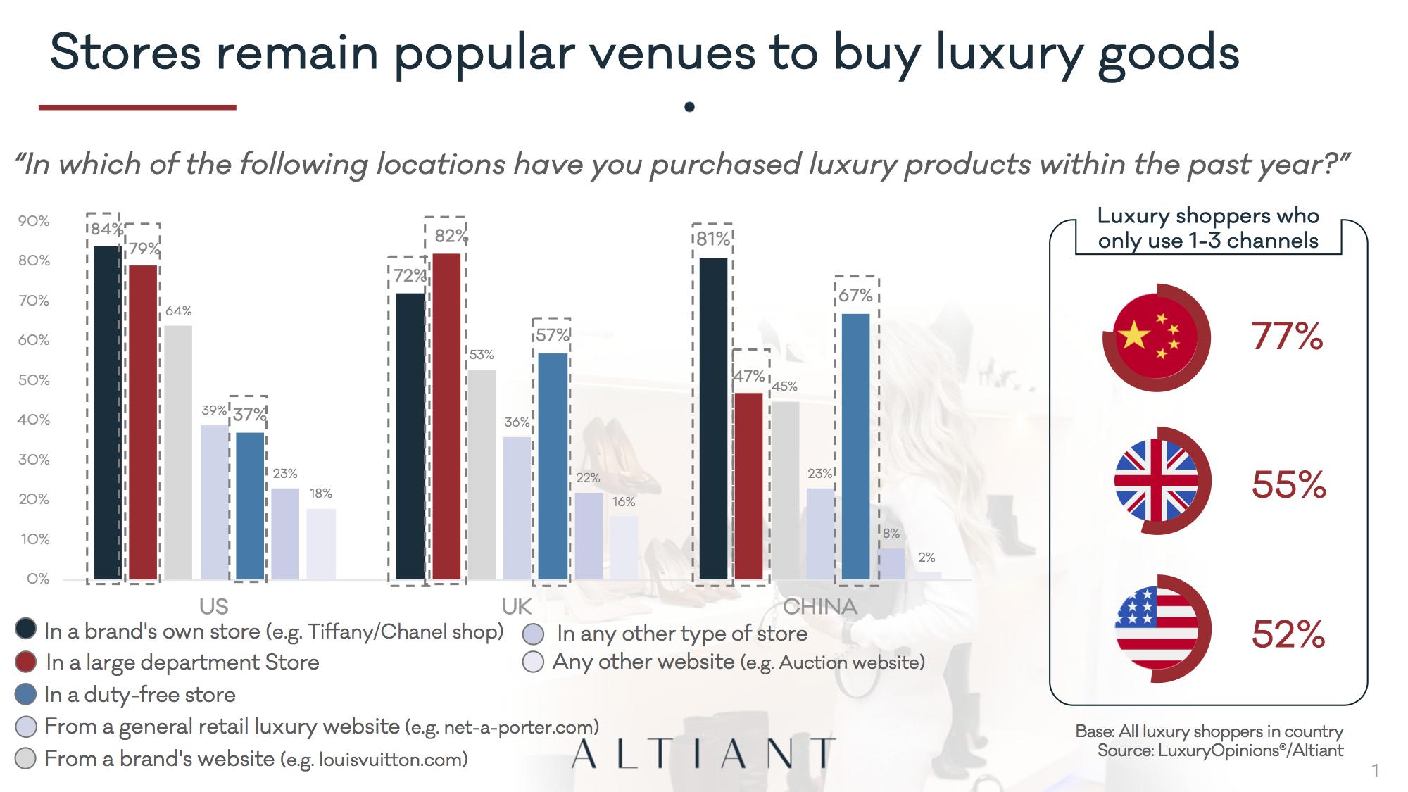 Altiant Key Luxury Trends p4 copy.png