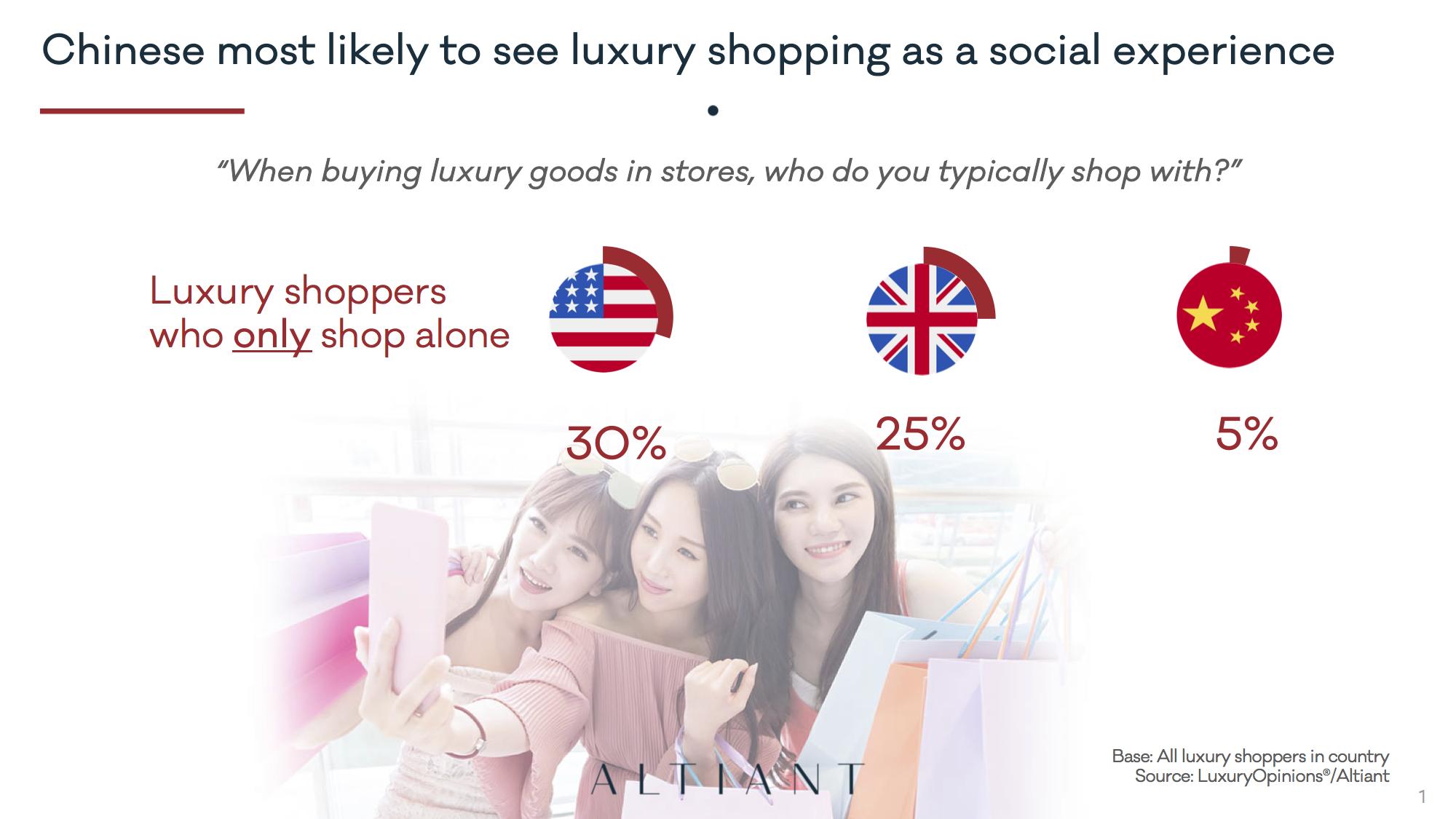 Altiant Key Luxury Trends p5 copy.png