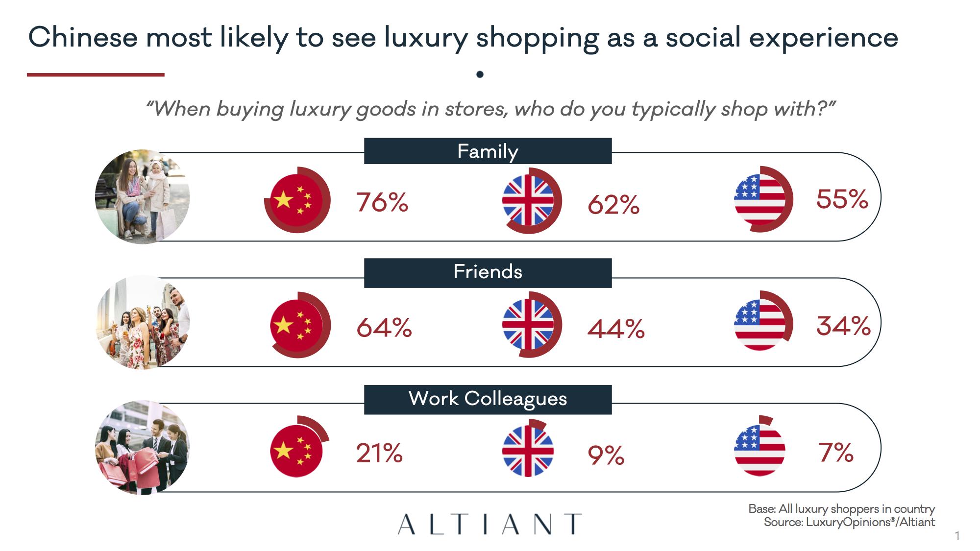 Altiant Key Luxury Trends p6 copy.png