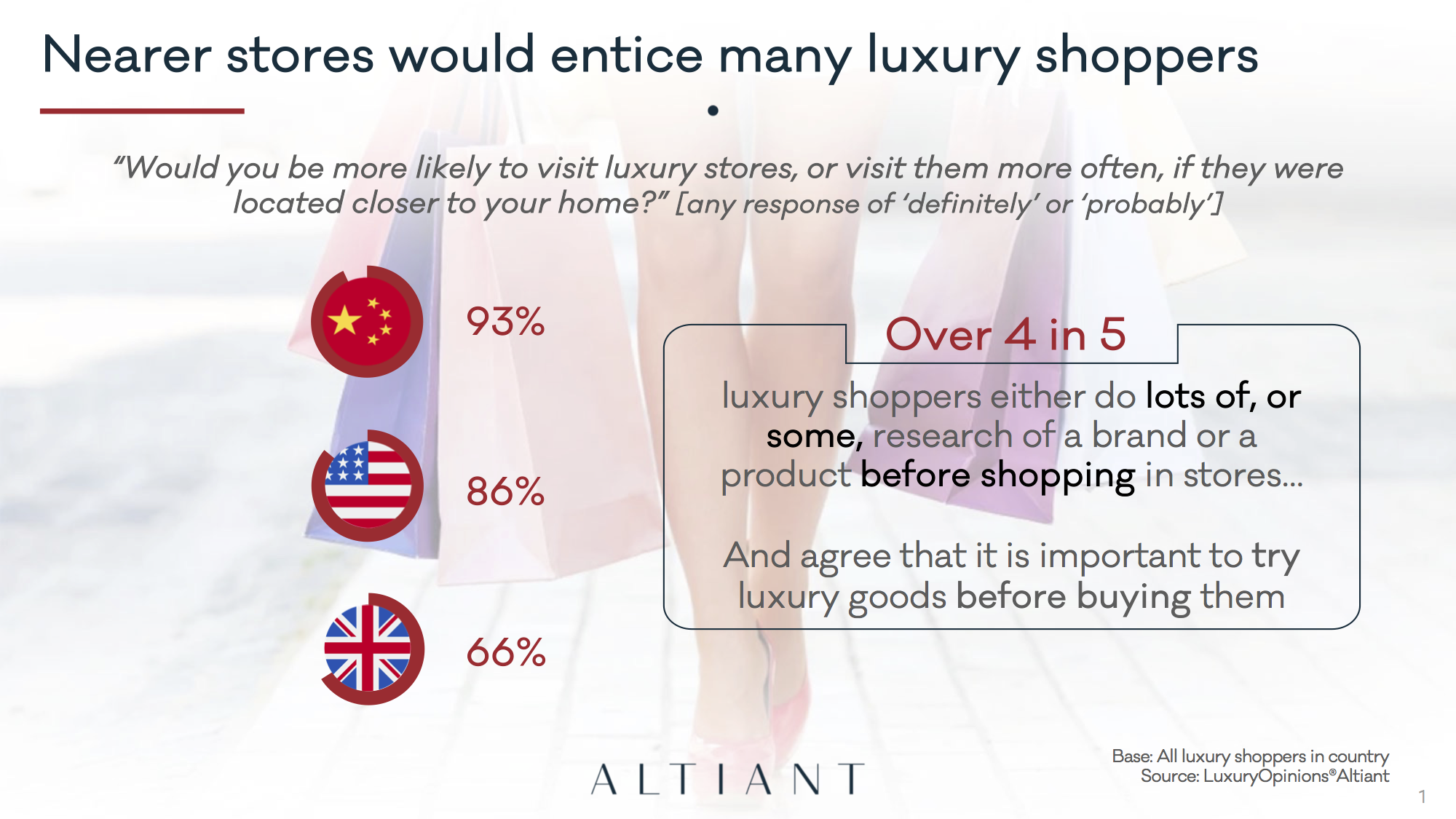 Altiant Key Luxury Trends p8 copy.png