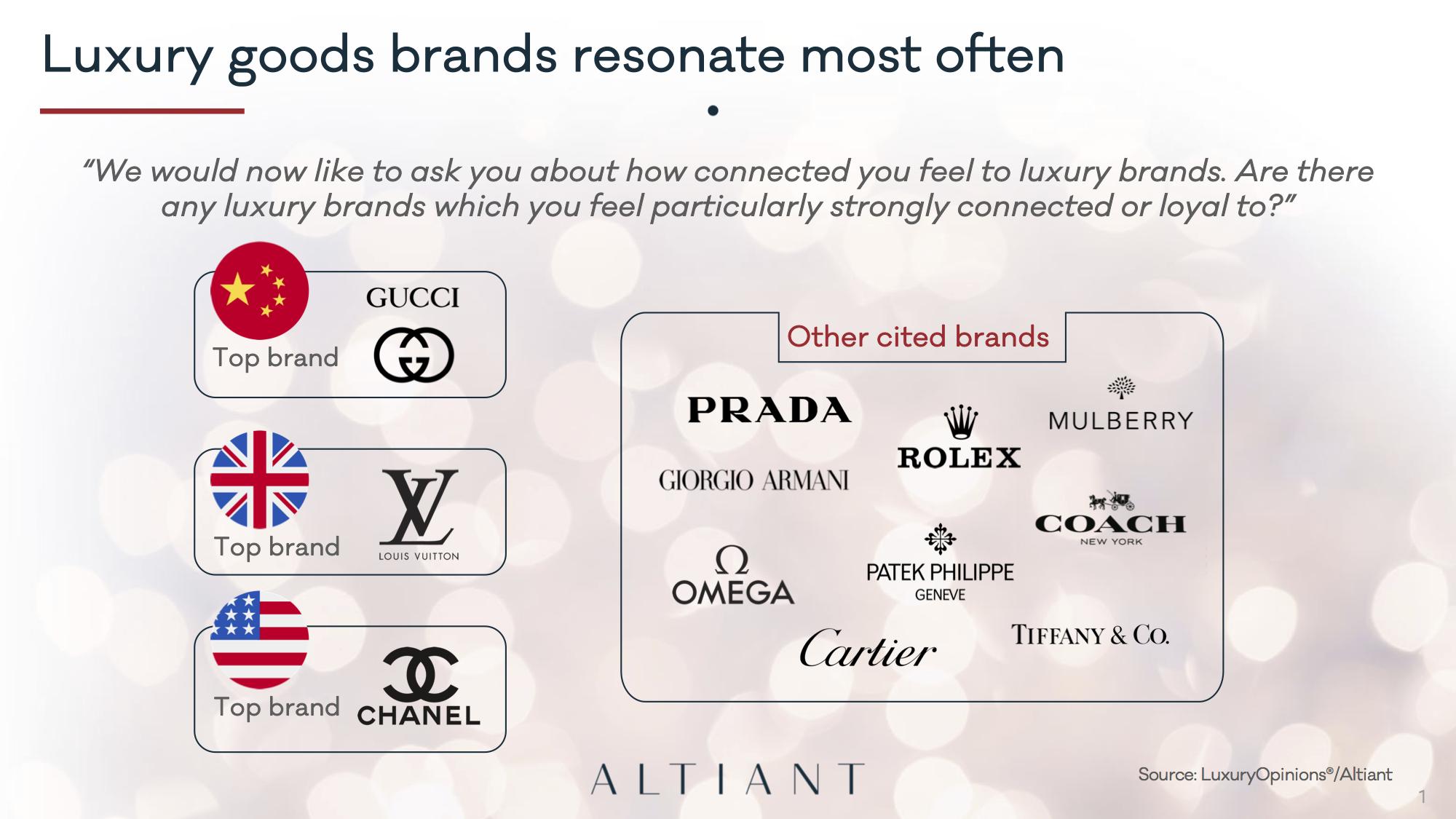Altiant Key Luxury Trends p12 copy.png