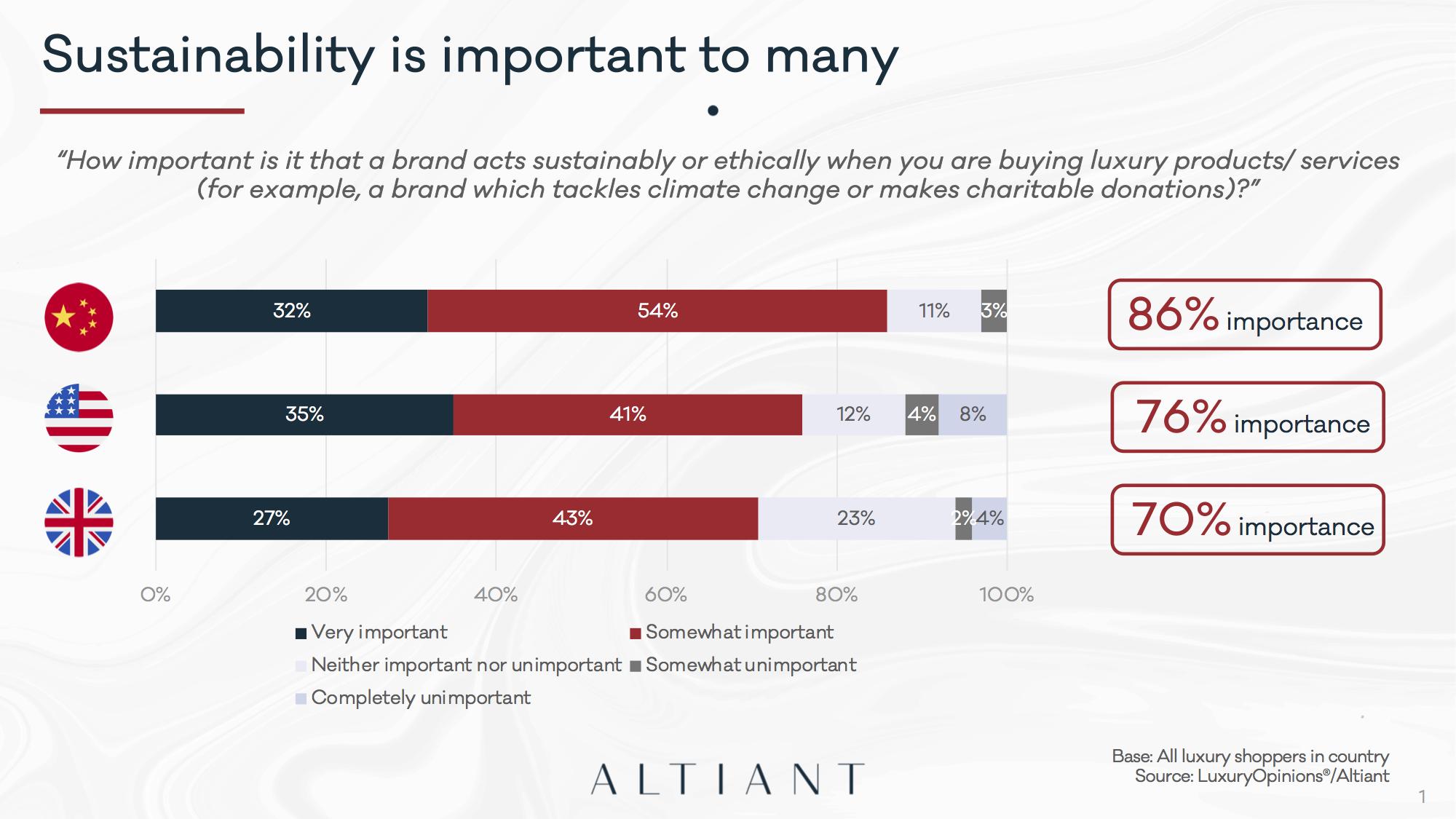 Altiant Key Luxury Trends p16 copy.png