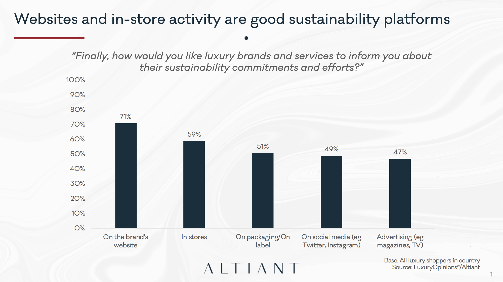 Altiant Key Luxury Trends p19 copy.png